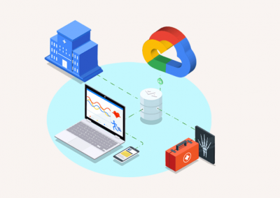 Disaster Recovery / Business Continuity powered by Google Cloud
