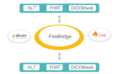 Dicom Systems' new FHIR product aims to ease interoperability